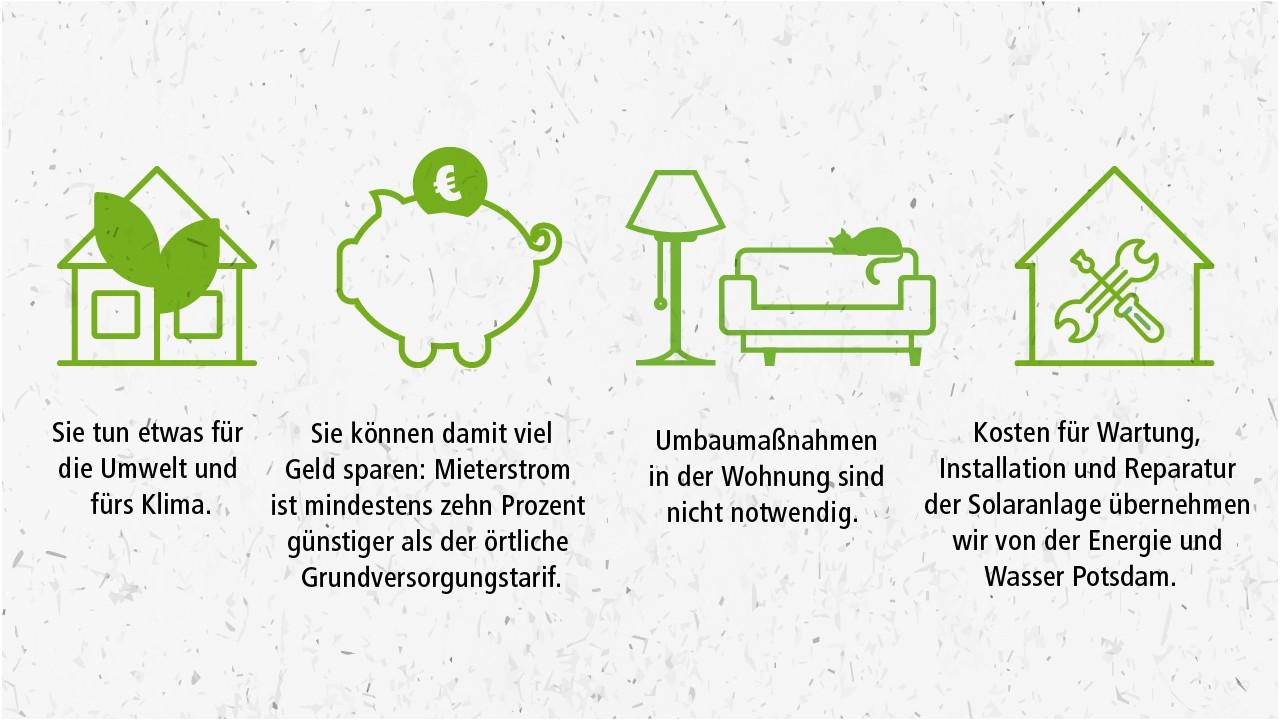 Icons und Vorteile vom Mieterstrom