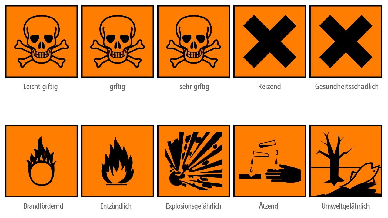 Gefahrenzeichen/Tafeln von unterschiedlichen Schadstoffen