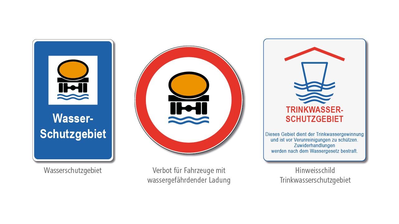 Unterschiedliche Wasserschilder und Verkehrszeichen erklärt